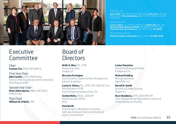 IFMA FY19 Global Directors