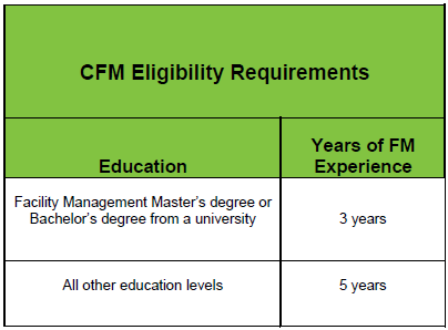 2017_CFM_Eligibility_Requirements