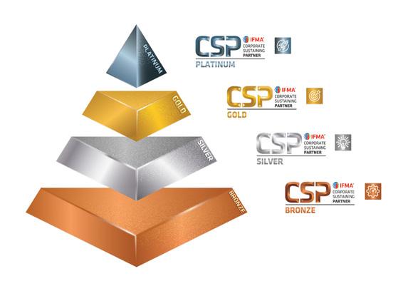 CSP Pyramid